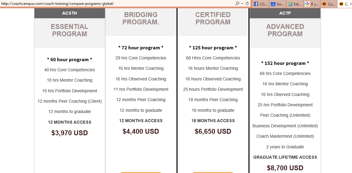 Coach Certification Training Comparisons