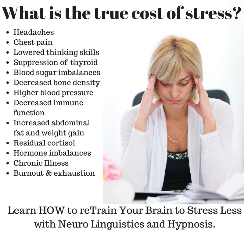 Hypnosis CD for Anxiety Stress Relief - NLP Hypnosis, Life ...